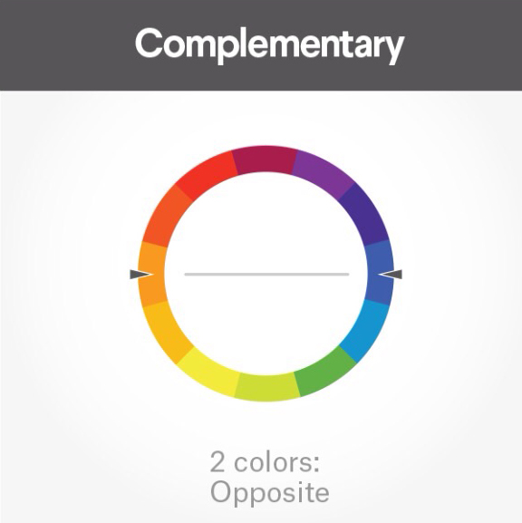 What are Complementary Colours? | Gresham Blake