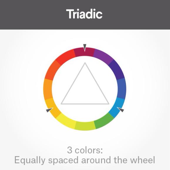 What are Triadic colours? | Gresham Blake